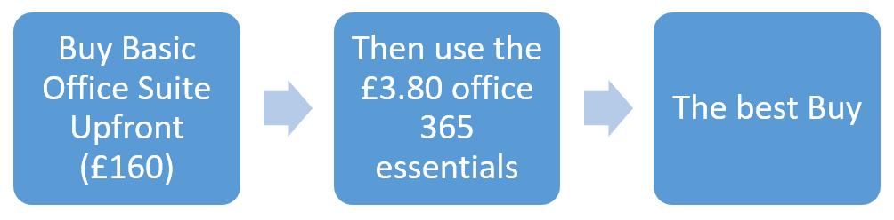ms-office-365