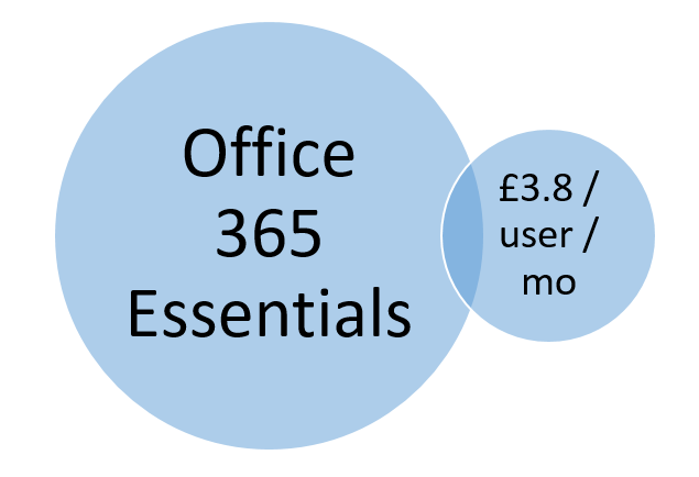 office-365-monthly-plan