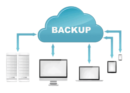 Backup as a Service solutions