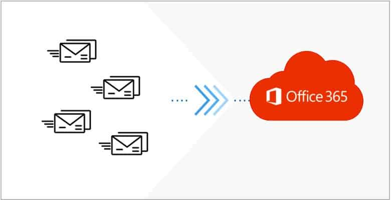 Migrate to Office 365